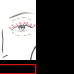 Lo que hay que saber sobre el cuidado del contorno de ojos