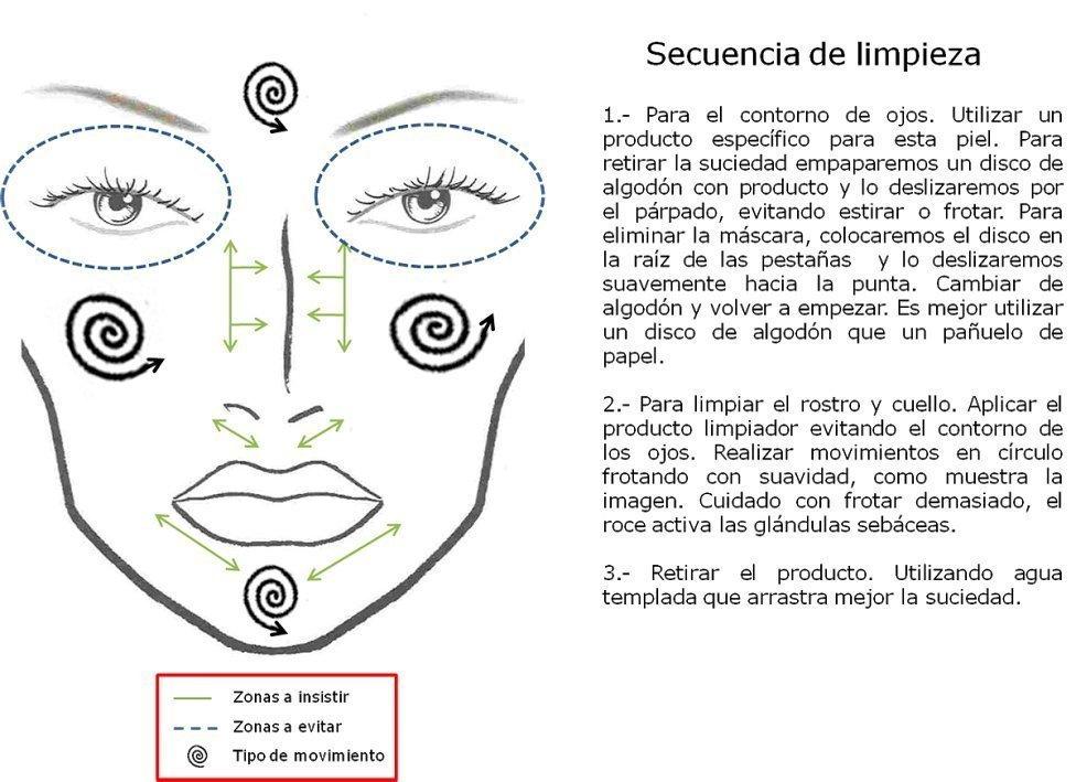 Probando Texturas de Productos para la Limpieza Facial.